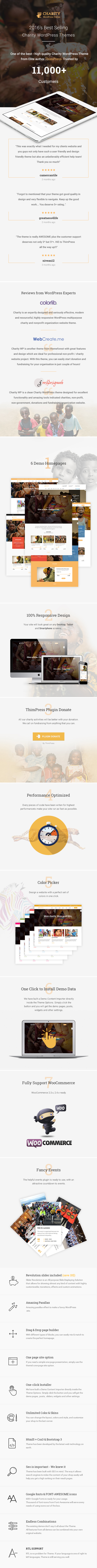 Charity WordPress Theme - Charity WP
