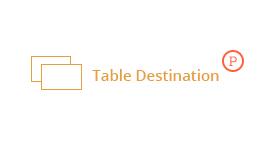 TablaDestination