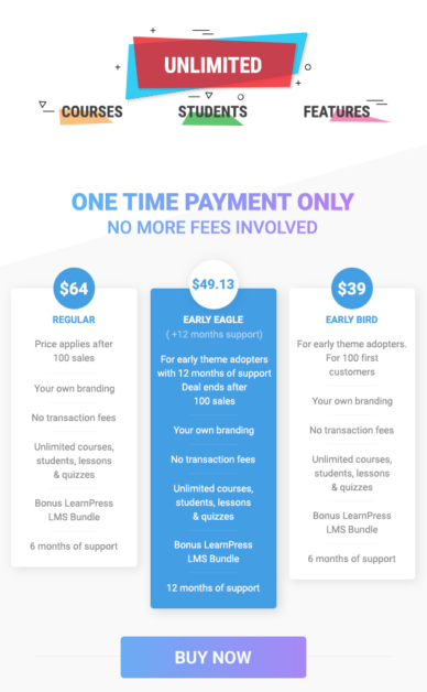 best WordPress LMS theme - One Time Payment