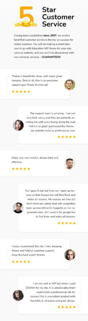 Education WordPress theme - 5 stars customers review