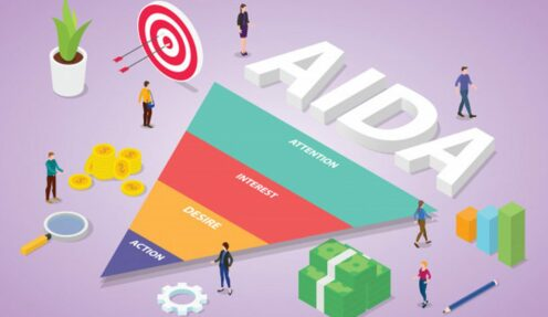 What is the AIDA model in marketing?