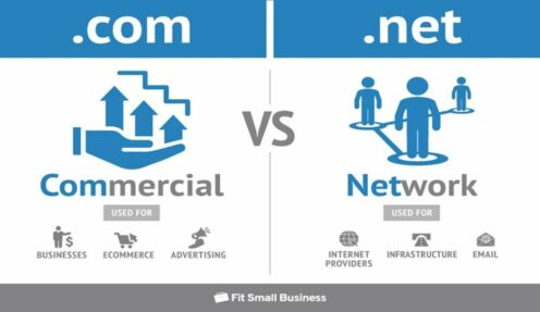 The comparison of .com and .net domains – What is the difference between two domains?