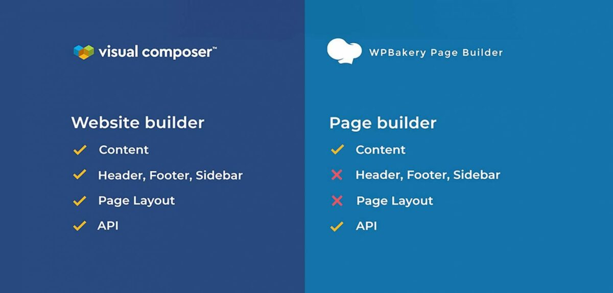 difference-between-Visual-Composer-Website-Builder-vs-WPBakery-Page-Builder